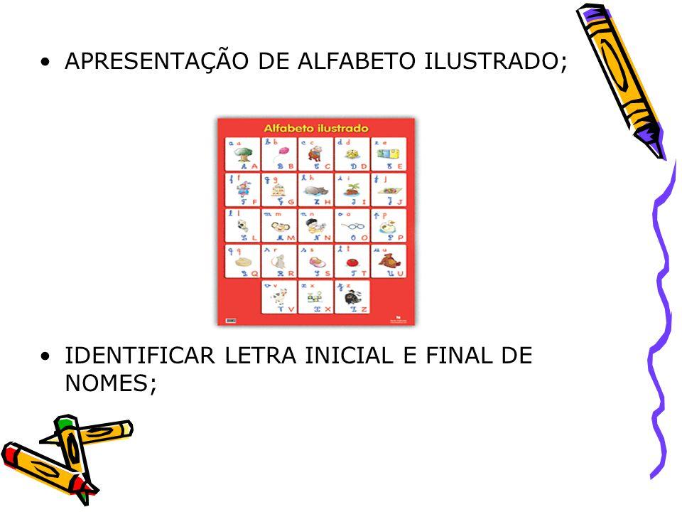 APRESENTAÇÃO DE ALFABETO ILUSTRADO; IDENTIFICAR LETRA INICIAL E FINAL DE NOMES;