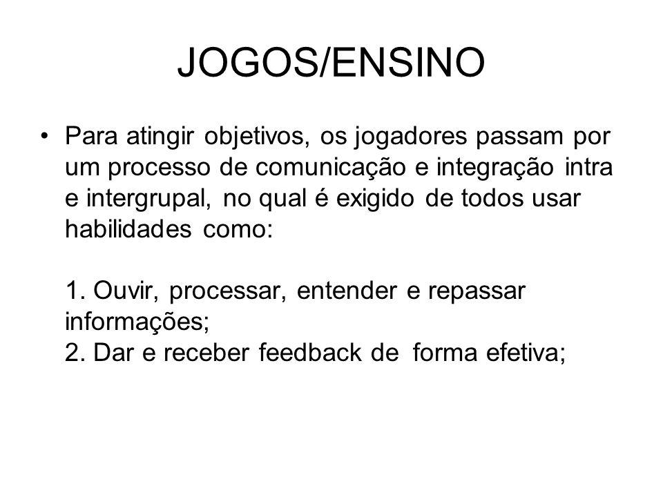 JOGOS/ENSINO Para atingir objetivos, os jogadores passam por um processo de comunicação e integração intra e intergrupal, no qual é exigido de todos usar habilidades como: 1.