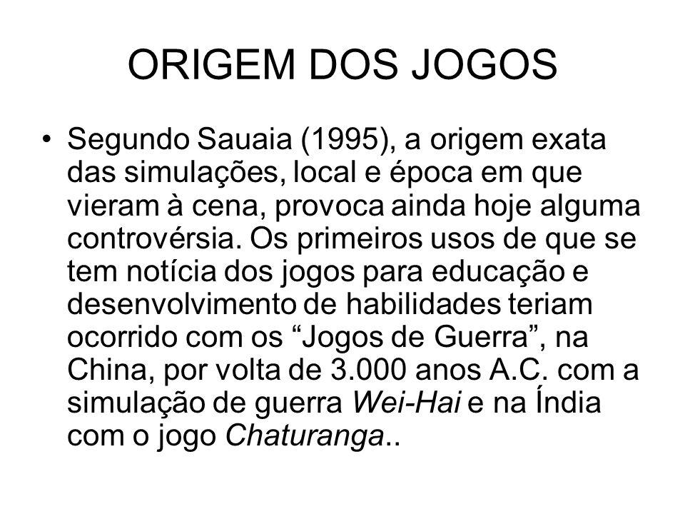 ORIGEM DOS JOGOS Segundo Sauaia (1995), a origem exata das simulações, local e época em que vieram à cena, provoca ainda hoje alguma controvérsia.