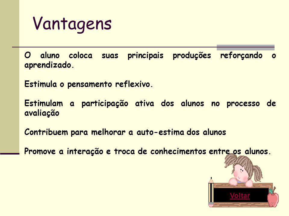 Vantagens Voltar O aluno coloca suas principais produções reforçando o aprendizado.