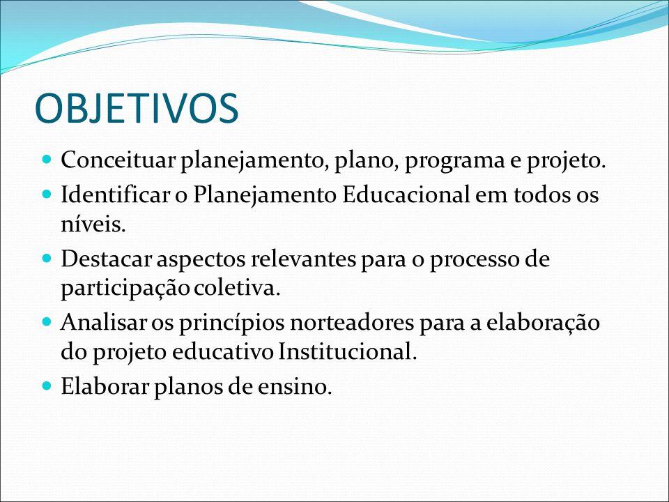 OBJETIVOS Conceituar planejamento, plano, programa e projeto. Identificar o Planejamento Educacional em todos os níveis. Destacar aspectos relevantes