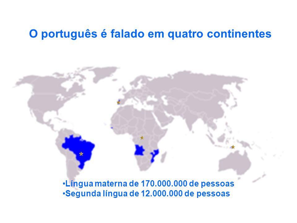 O português é falado em quatro continentes Língua materna de 170.000.000 de pessoas Segunda língua de 12.000.000 de pessoas