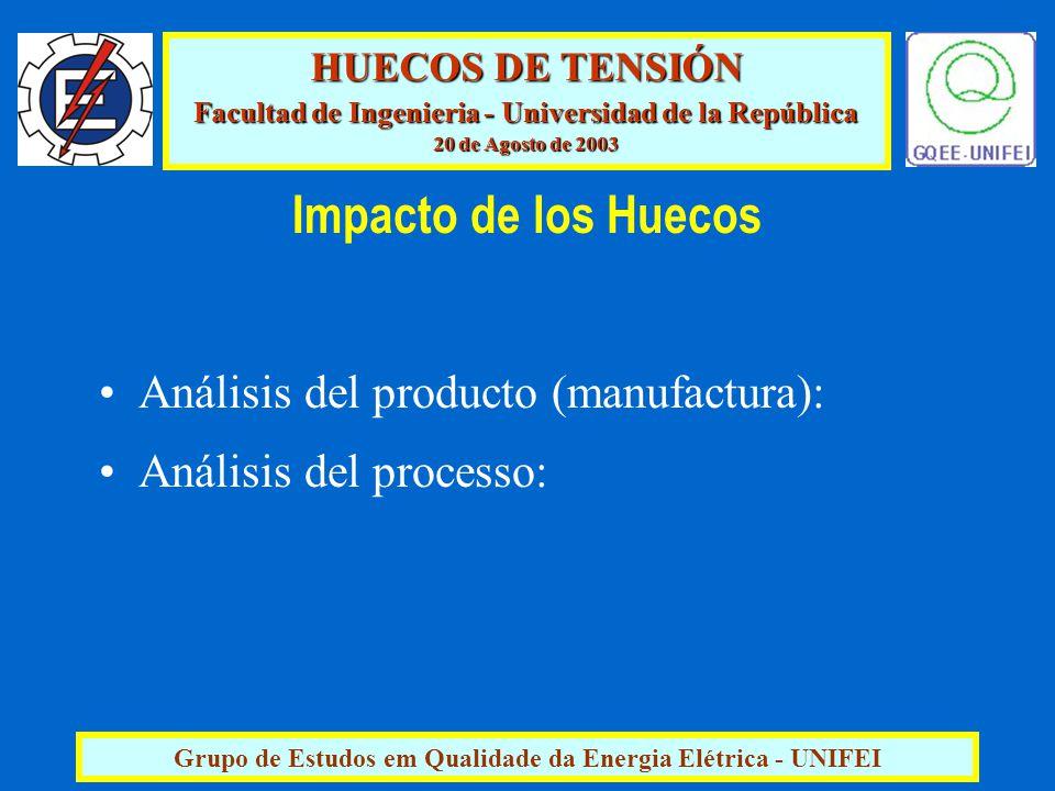 HUECOS DE TENSIÓN Facultad de Ingenieria - Universidad de la República 20 de Agosto de 2003 Grupo de Estudos em Qualidade da Energia Elétrica - UNIFEI Análisis del producto (manufactura): Análisis del processo: Impacto de los Huecos