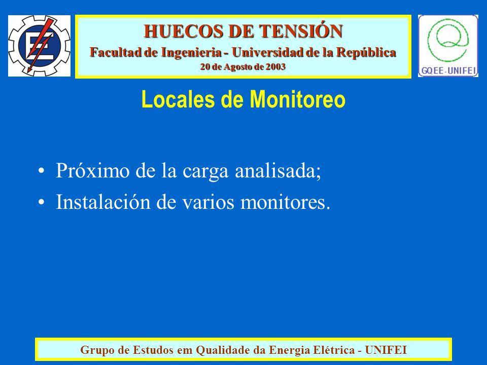 HUECOS DE TENSIÓN Facultad de Ingenieria - Universidad de la República 20 de Agosto de 2003 Grupo de Estudos em Qualidade da Energia Elétrica - UNIFEI Próximo de la carga analisada; Instalación de varios monitores.