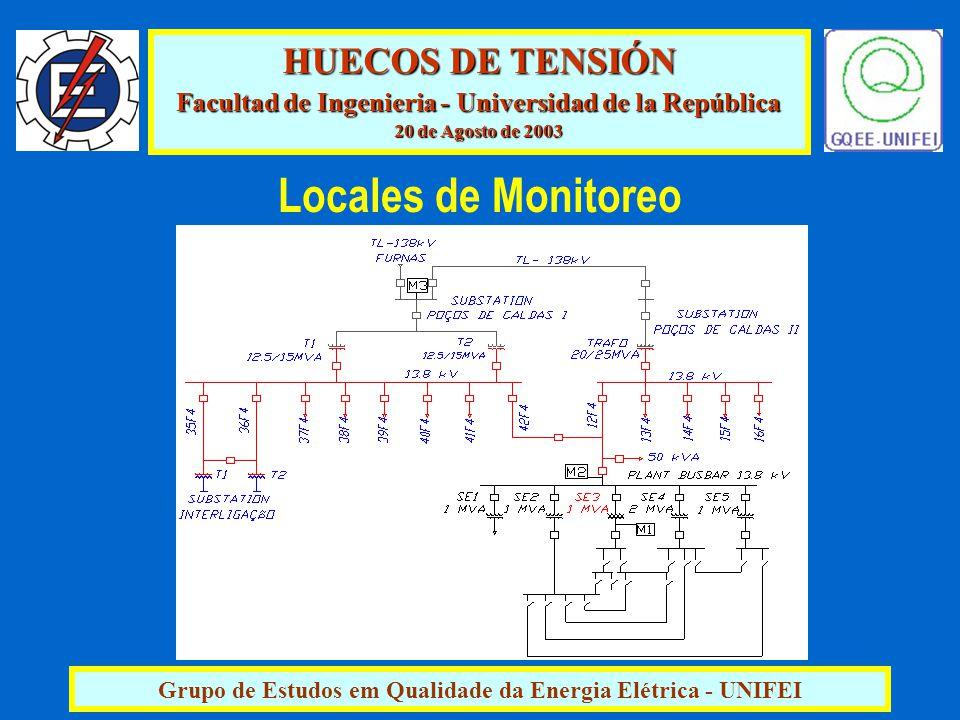 HUECOS DE TENSIÓN Facultad de Ingenieria - Universidad de la República 20 de Agosto de 2003 Grupo de Estudos em Qualidade da Energia Elétrica - UNIFEI Locales de Monitoreo