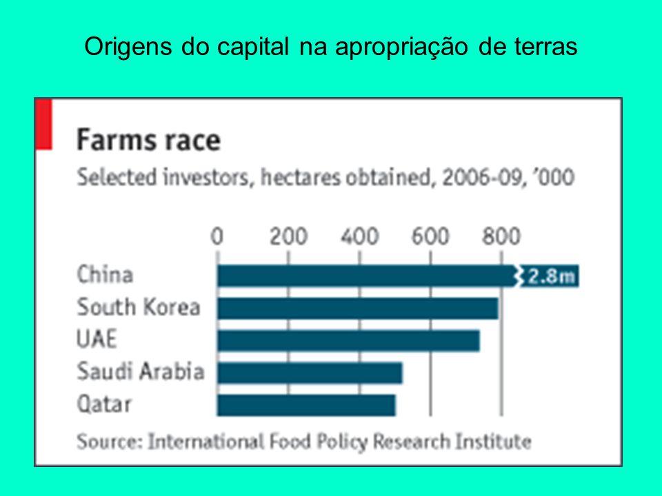 Origens do capital na apropriação de terras