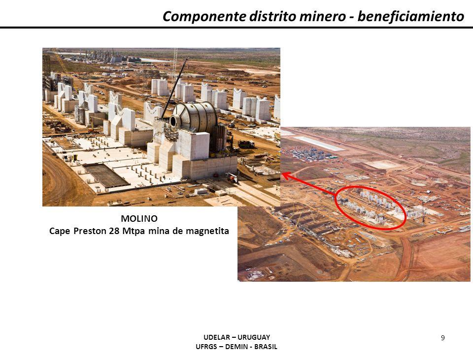 Componente distrito minero - beneficiamiento UDELAR – URUGUAY UFRGS – DEMIN - BRASIL 9 MOLINO Cape Preston 28 Mtpa mina de magnetita