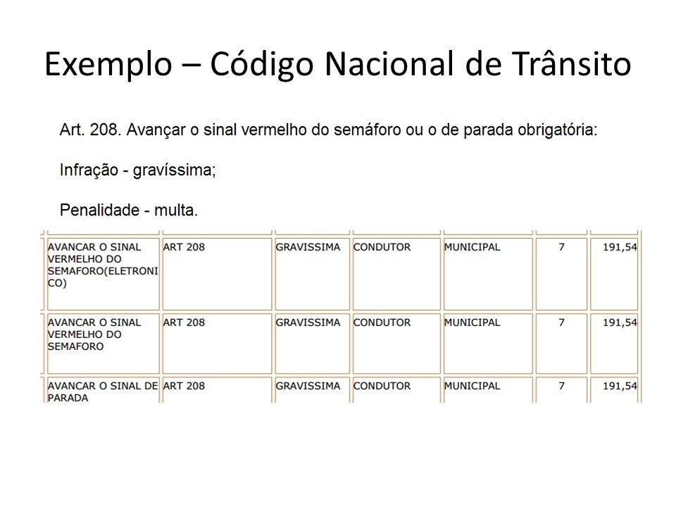Exemplo – Código Nacional de Trânsito