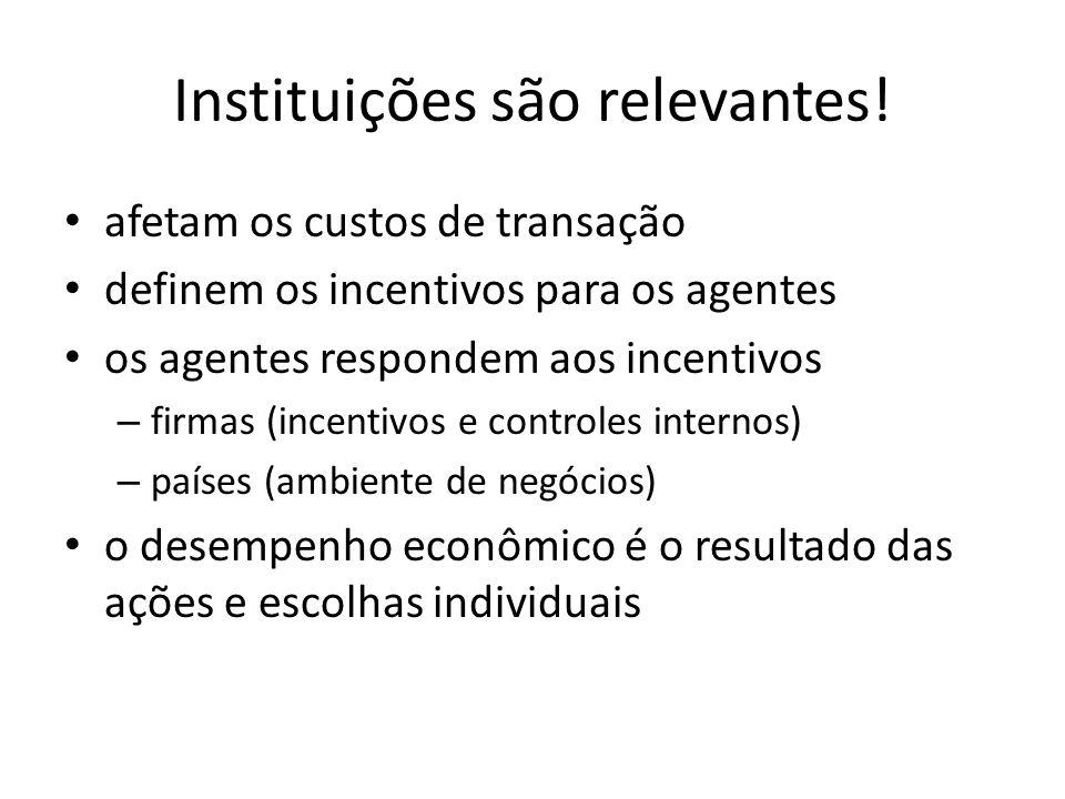 Instituições são relevantes.