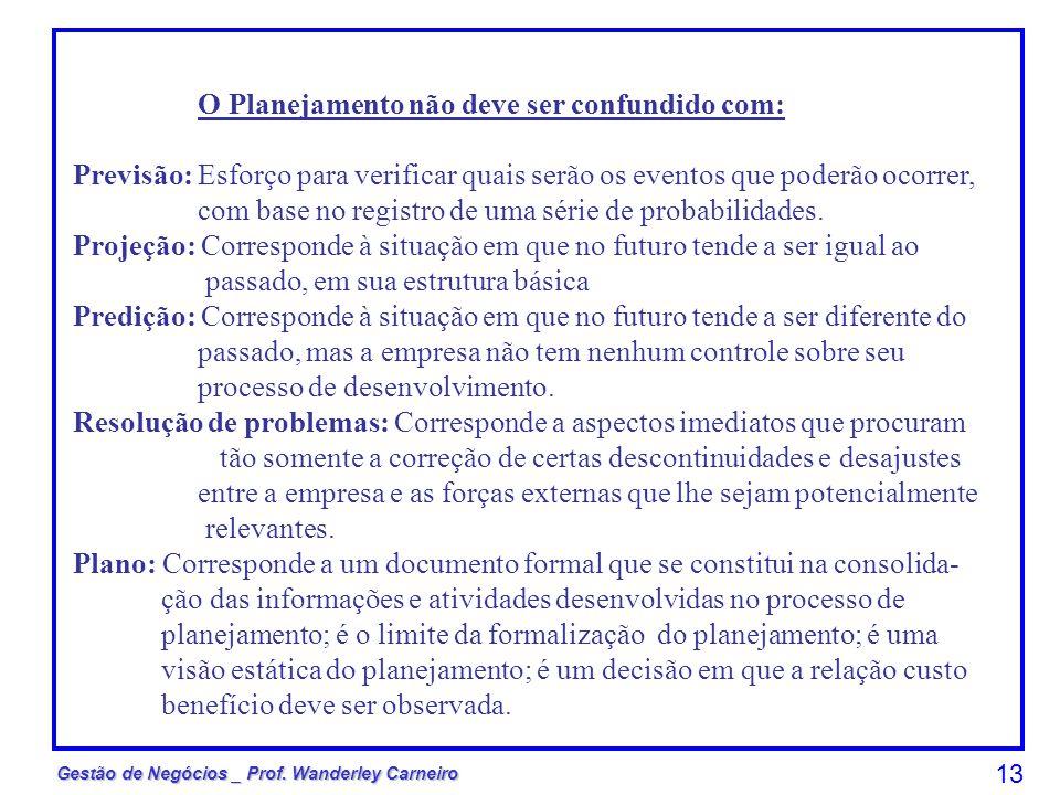Gestão de Negócios _ Prof. Wanderley Carneiro 13 O Planejamento não deve ser confundido com: Previsão: Esforço para verificar quais serão os eventos q