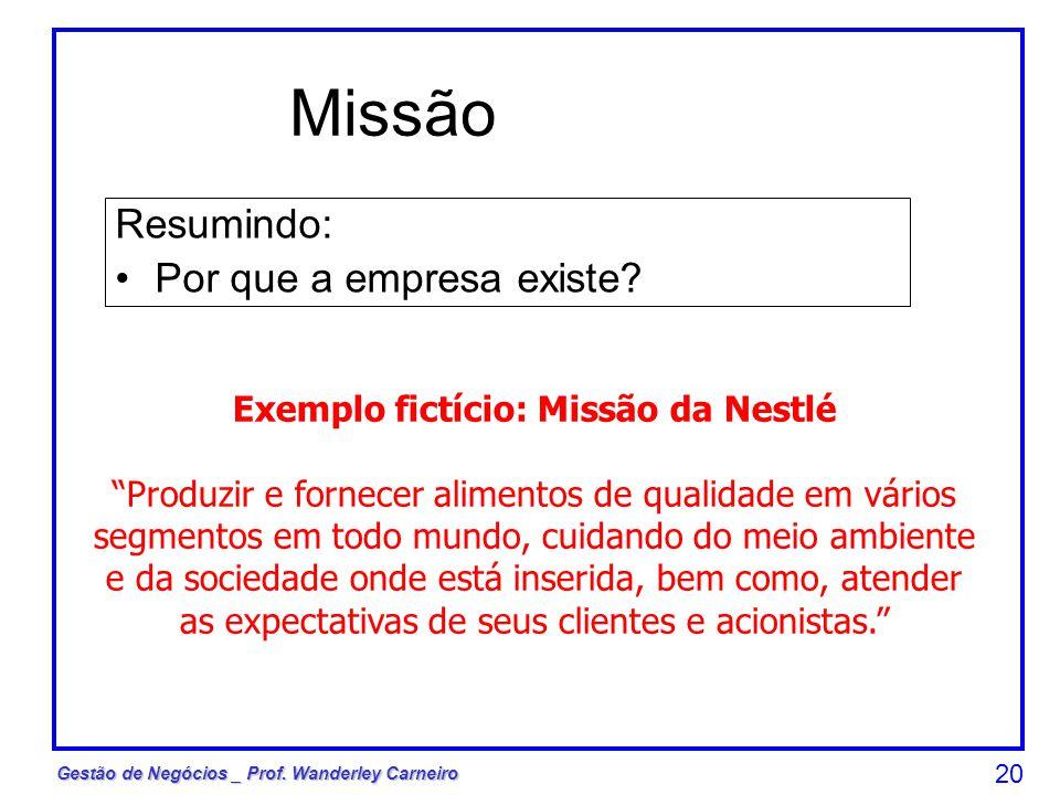 Gestão de Negócios _ Prof. Wanderley Carneiro 20 Resumindo: Por que a empresa existe? Exemplo fictício: Missão da Nestlé Produzir e fornecer alimentos