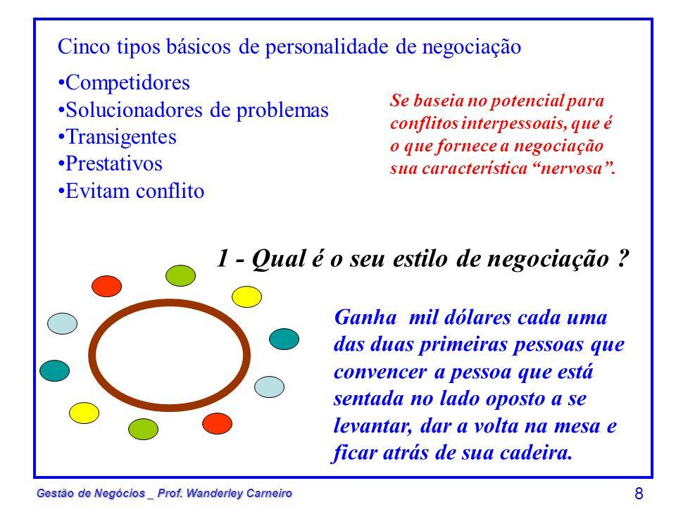 Gestão de Negócios _ Prof. Wanderley Carneiro 8 Cinco tipos básicos de personalidade de negociação Competidores Solucionadores de problemas Transigent