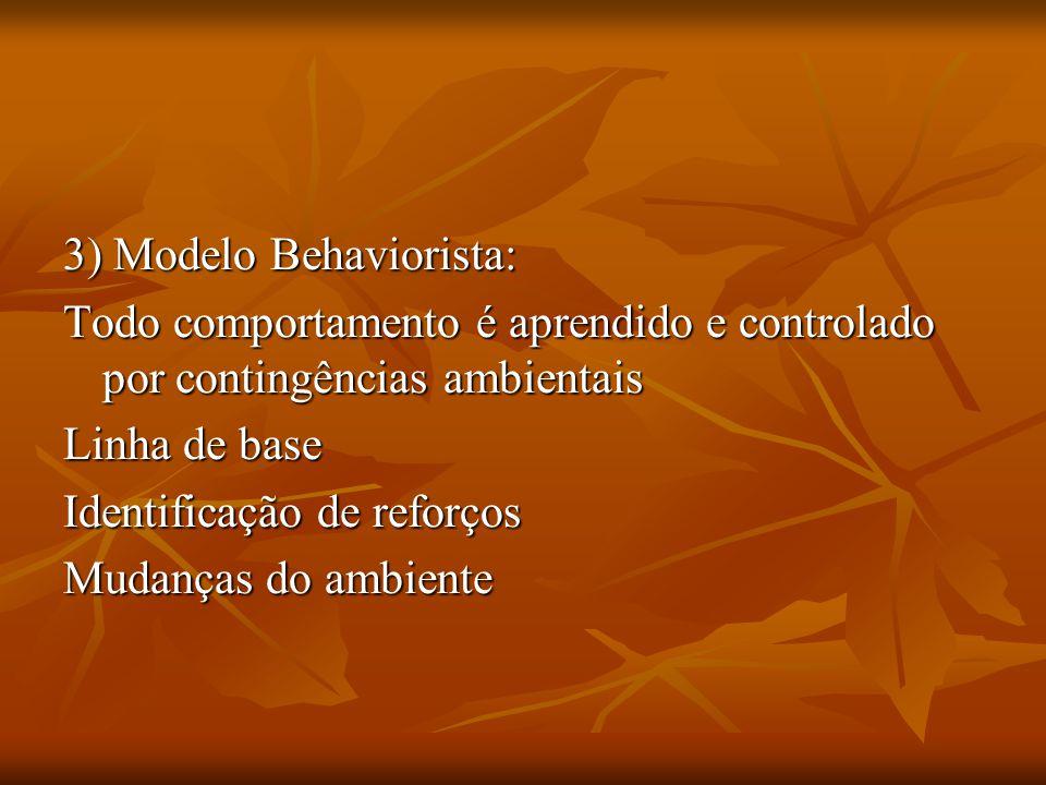3) Modelo Behaviorista: Todo comportamento é aprendido e controlado por contingências ambientais Linha de base Identificação de reforços Mudanças do a