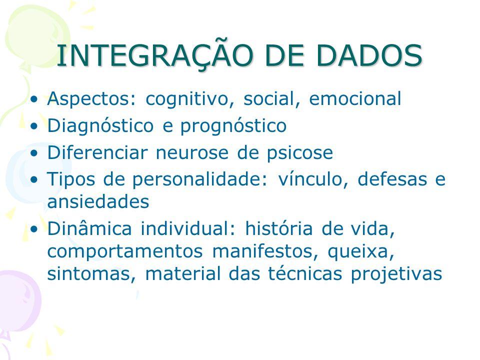 INTEGRAÇÃO DE DADOS Aspectos: cognitivo, social, emocional Diagnóstico e prognóstico Diferenciar neurose de psicose Tipos de personalidade: vínculo, d