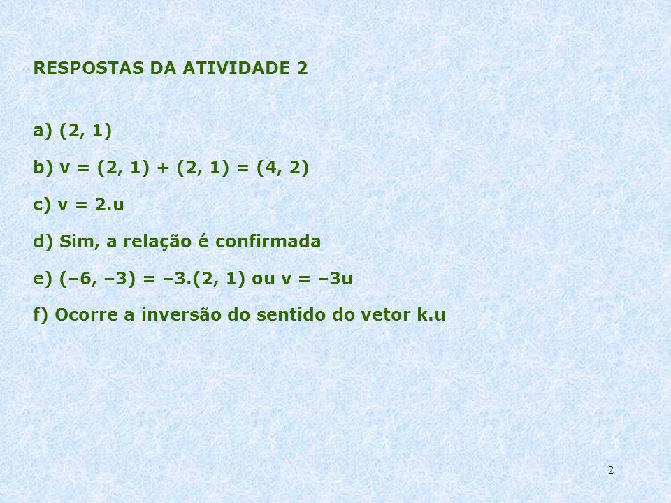 2 RESPOSTAS DA ATIVIDADE 2 a) (2, 1) b) v = (2, 1) + (2, 1) = (4, 2) c) v = 2.u d) Sim, a relação é confirmada e) (–6, –3) = –3.(2, 1) ou v = –3u f) O