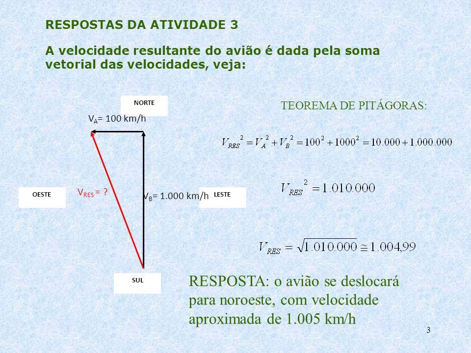 3 RESPOSTAS DA ATIVIDADE 3 A velocidade resultante do avião é dada pela soma vetorial das velocidades, veja: NORTE SUL LESTEOESTE V A = 100 km/h V B =