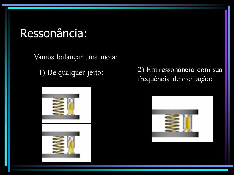 Ressonância: Vamos balançar uma mola: 1) De qualquer jeito: 2) Em ressonância com sua frequência de oscilação: