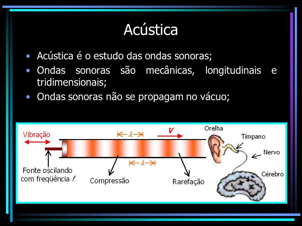 Acústica Acústica é o estudo das ondas sonoras; Ondas sonoras são mecânicas, longitudinais e tridimensionais; Ondas sonoras não se propagam no vácuo;