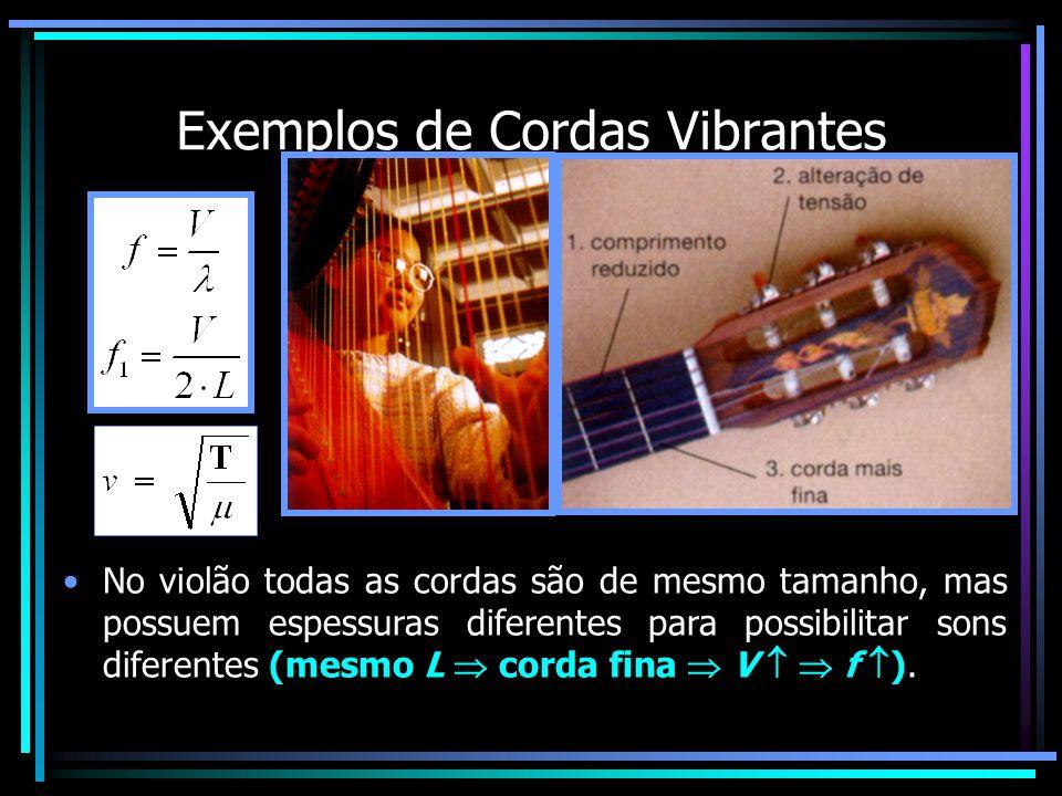 Exemplos de Cordas Vibrantes Na harpa todas as cordas são da mesma espessura, mas possuem tamanhos diferentes para possibilitar sons diferentes (mesma Tração mesma V ; L f ).