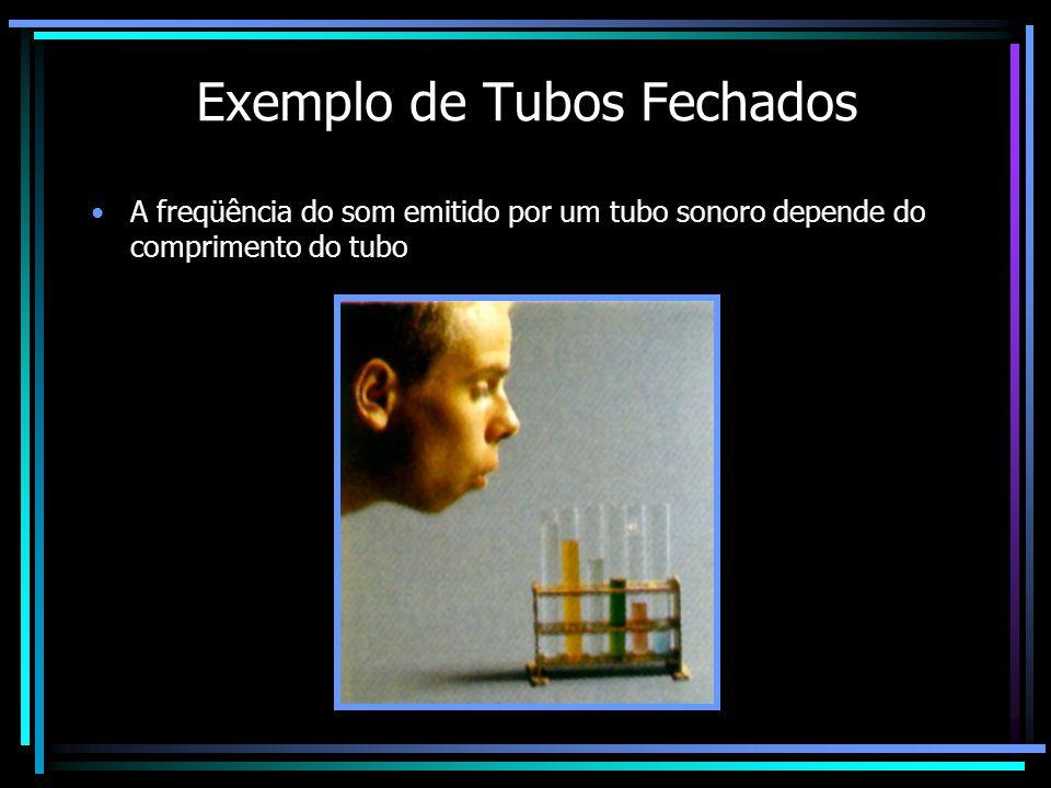 Exemplo de Tubos Fechados A freqüência do som emitido por um tubo sonoro depende do comprimento do tubo