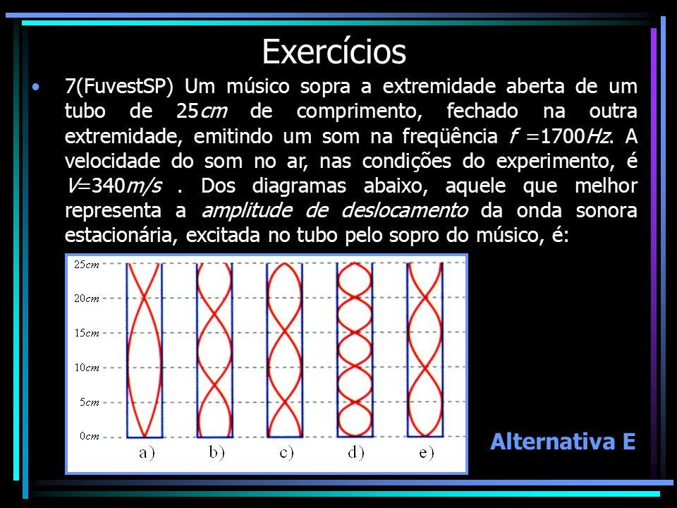 Exercícios 7(FuvestSP) Um músico sopra a extremidade aberta de um tubo de 25cm de comprimento, fechado na outra extremidade, emitindo um som na freqüência f =1700Hz.