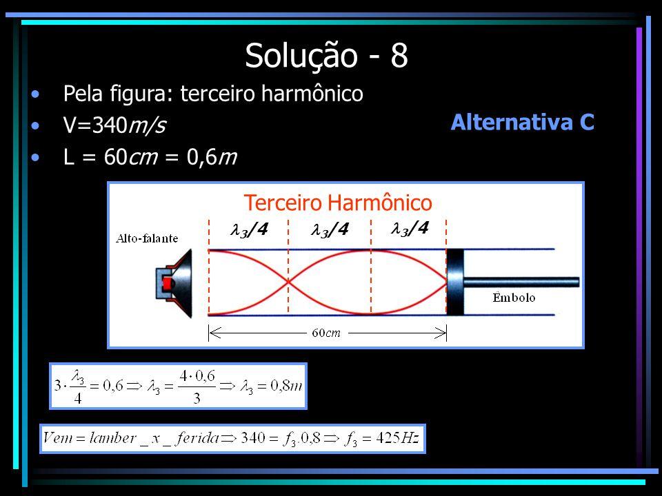 Solução - 8 Pela figura: terceiro harmônico V=340m/s L = 60cm = 0,6m Terceiro Harmônico Alternativa C 3 /4
