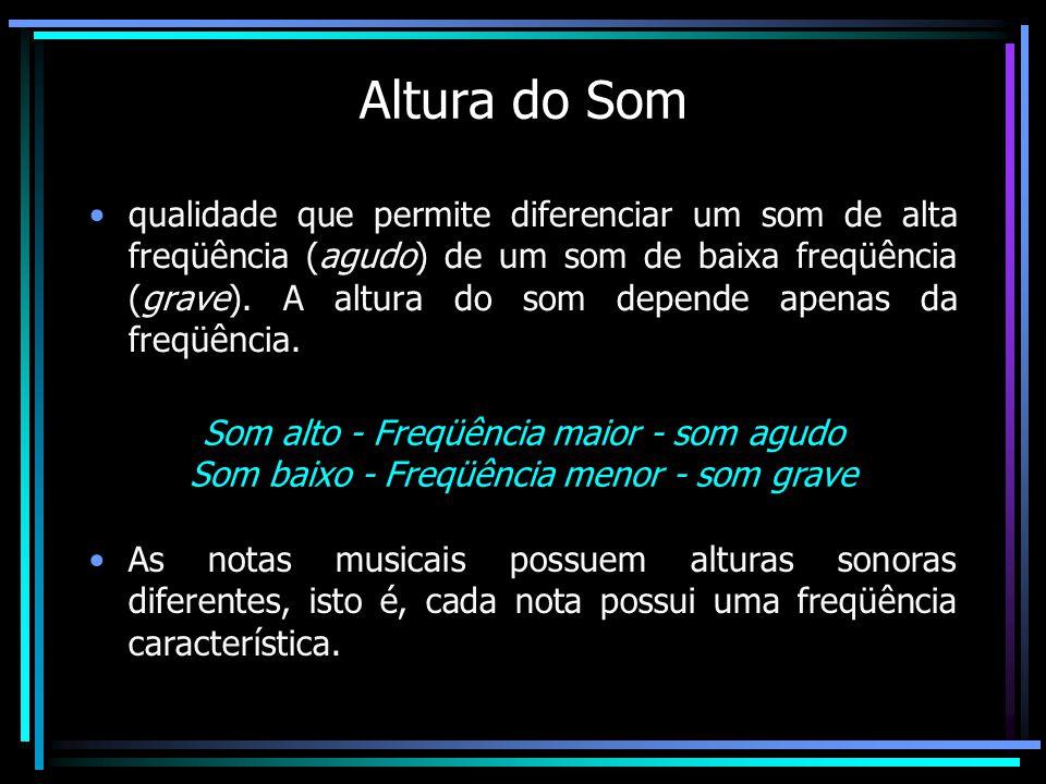 Altura do Som qualidade que permite diferenciar um som de alta freqüência (agudo) de um som de baixa freqüência (grave).