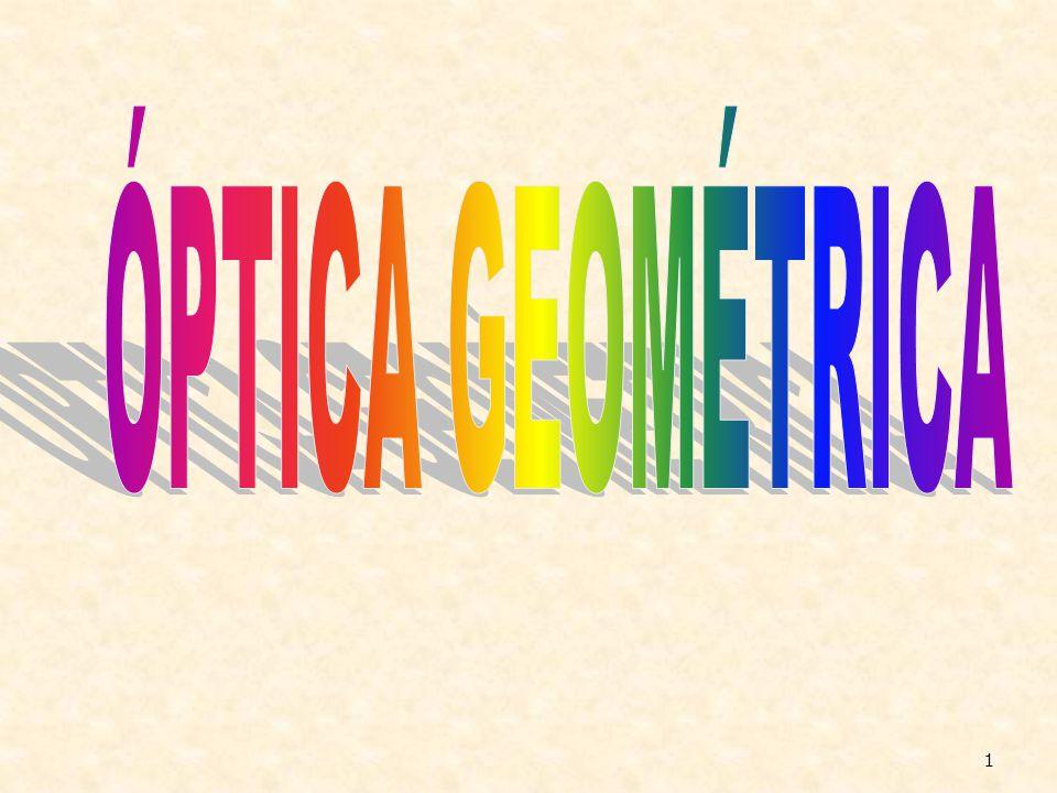 1º-Propagação retilínea da luz Em um meio transparente e homogêneo a luz se propaga em linha reta.
