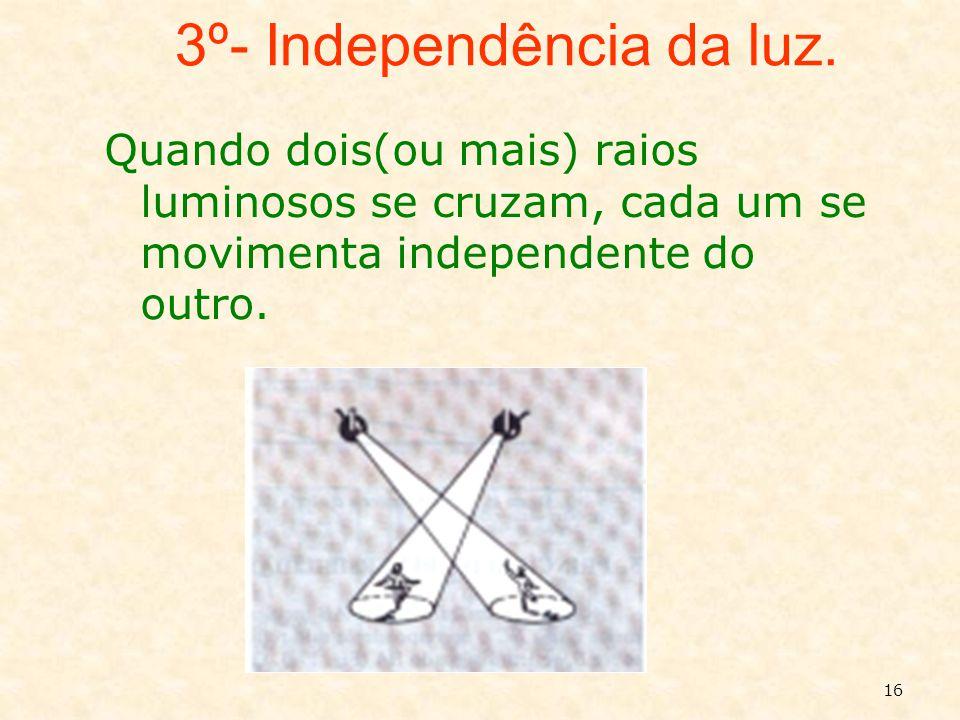 REVERSIBILIDADE Quando a luz se desloca entre dois pontos, o caminho percorrido é o mesmo,independente do sentido. 15