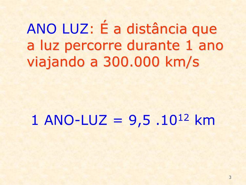 É a distância que a luz percorre durante 1 ano viajando a 300.000 km/s ANO LUZ: É a distância que a luz percorre durante 1 ano viajando a 300.000 km/s 1 ANO-LUZ = 9,5.10 12 km 3