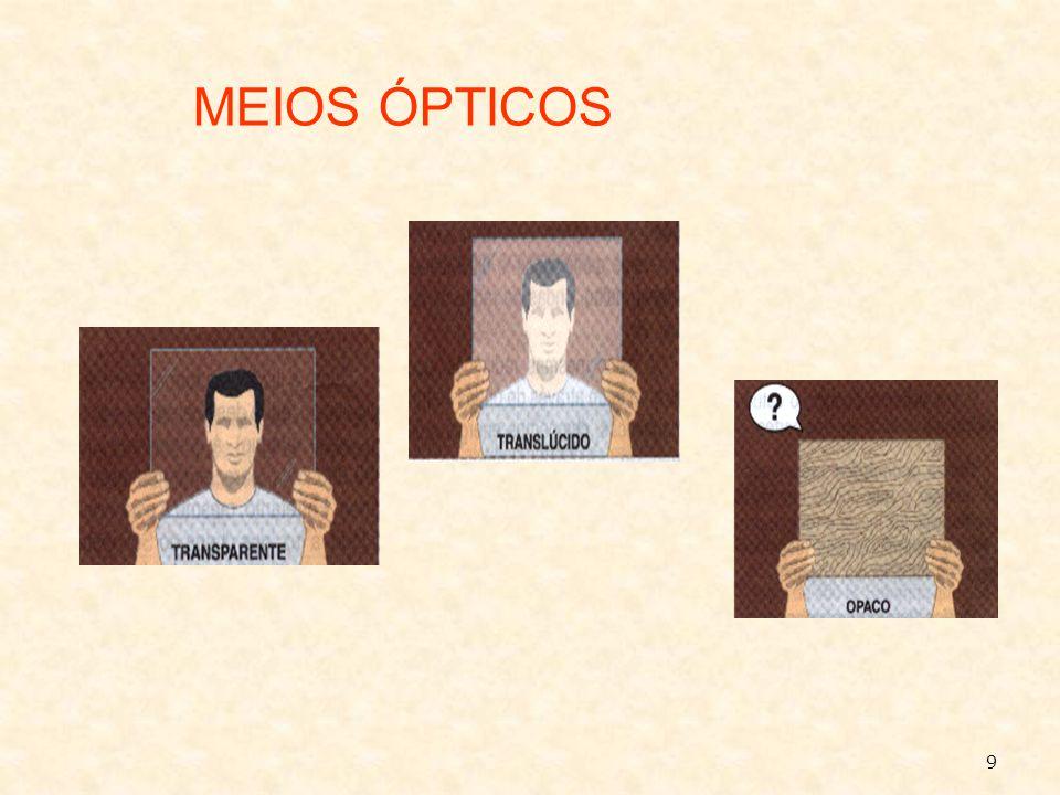 MEIOS ÓPTICOS 9