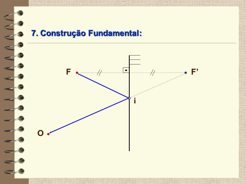 7. Construção Fundamental: F O F i