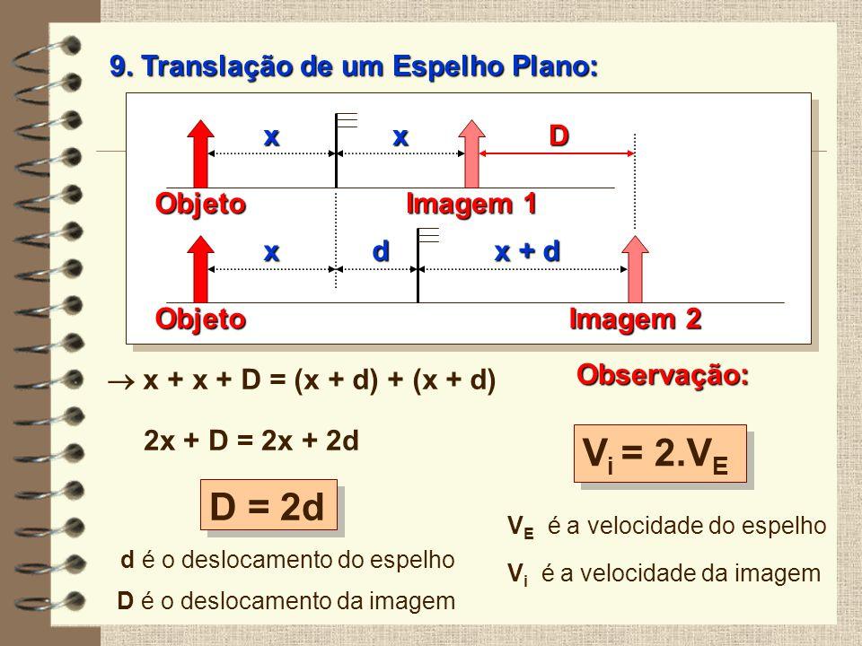 Objeto x 9. Translação de um Espelho Plano: x + x + D = (x + d) + (x + d) 2x + D = 2x + 2d D = 2d d é o deslocamento do espelho D é o deslocamento da