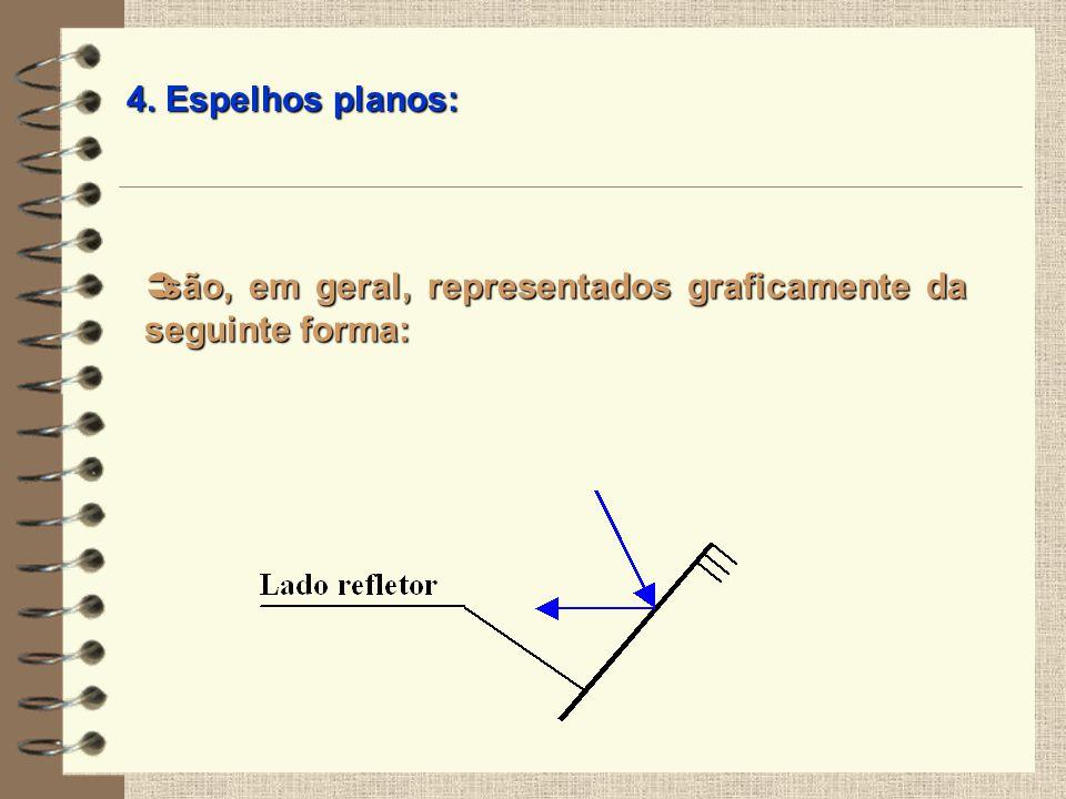 4. Espelhos planos: são, em geral, representados graficamente da seguinte forma: são, em geral, representados graficamente da seguinte forma: