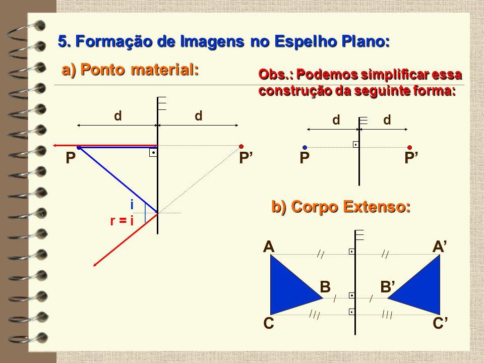 5. Formação de Imagens no Espelho Plano: a) Ponto material: P r = i P dd i Obs.: Podemos simplificar essa construção da seguinte forma: dd P P b) Corp