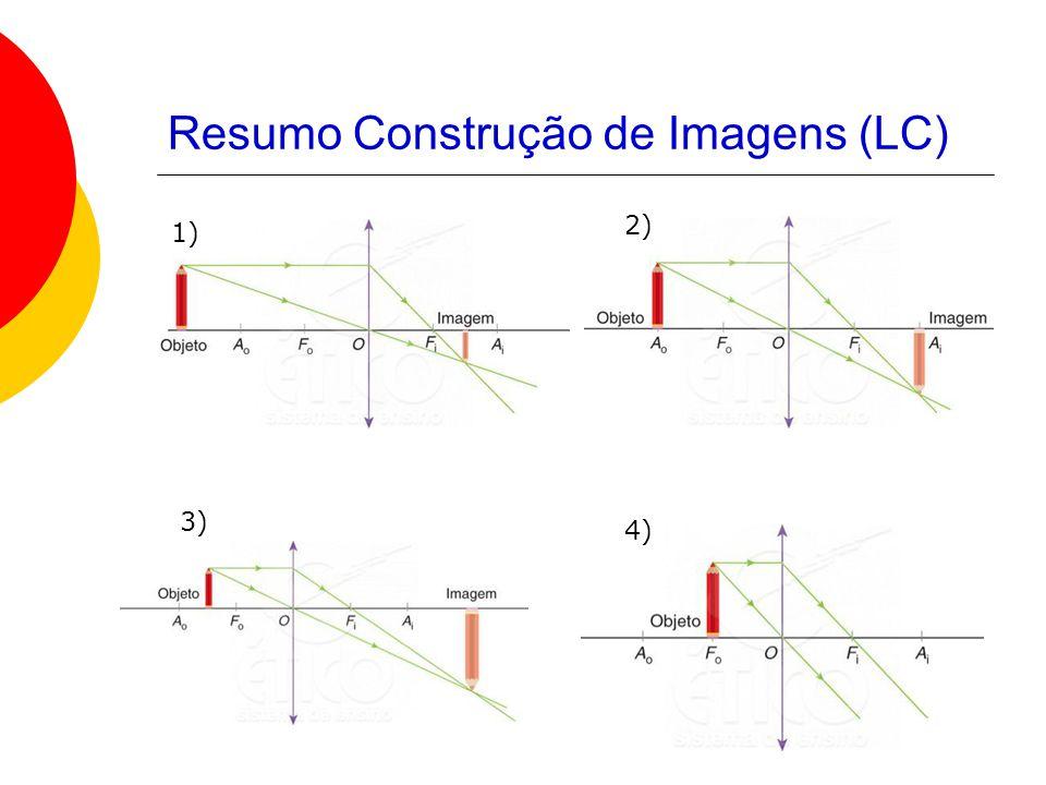 Resumo Construção de Imagens (LC) 1) 2) 3) 4)