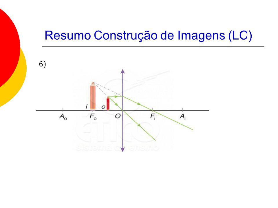 6) Resumo Construção de Imagens (LC)