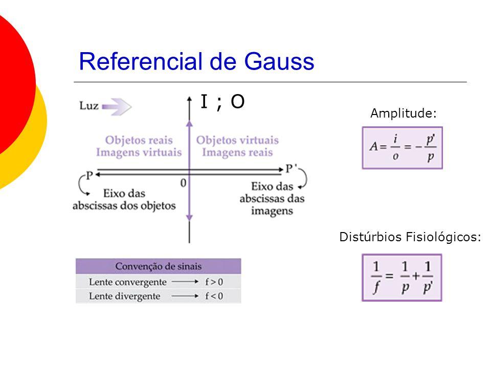 Referencial de Gauss Amplitude: Distúrbios Fisiológicos: I ; O