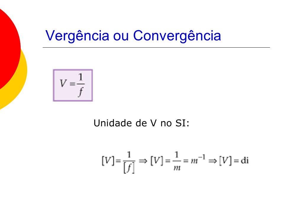 Vergência ou Convergência Unidade de V no SI: