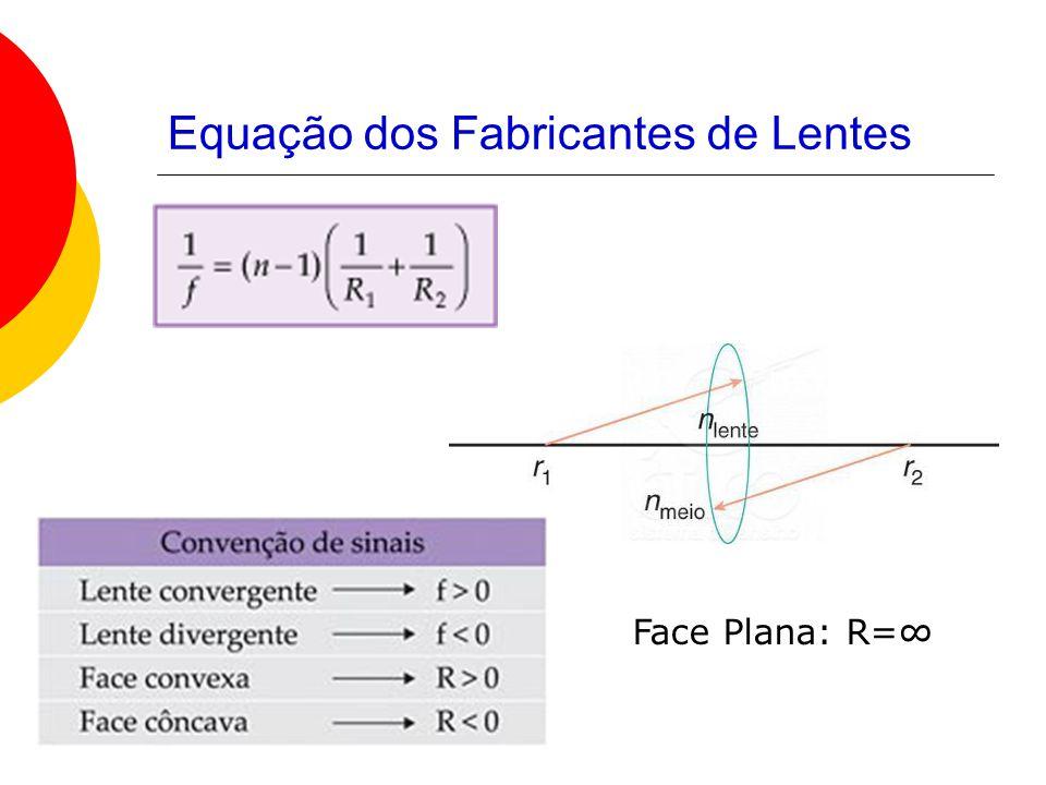 Equação dos Fabricantes de Lentes Face Plana: R=