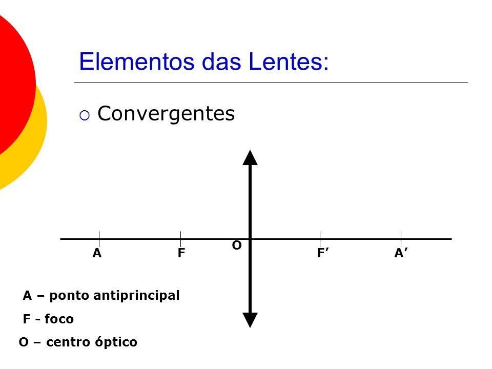 Nomenclatura Para Estudo Quantitativo P : objeto – lente; P´: imagem – lente; O : altura do objeto; I : altura da imagem.