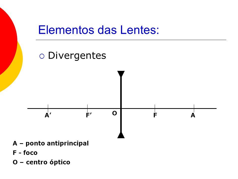 Elementos das Lentes: A – ponto antiprincipal Divergentes FFAA F - foco O O – centro óptico