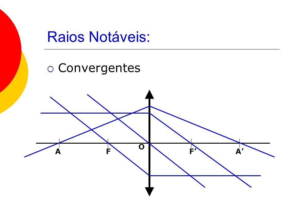 Raios Notáveis: Convergentes FFAA O