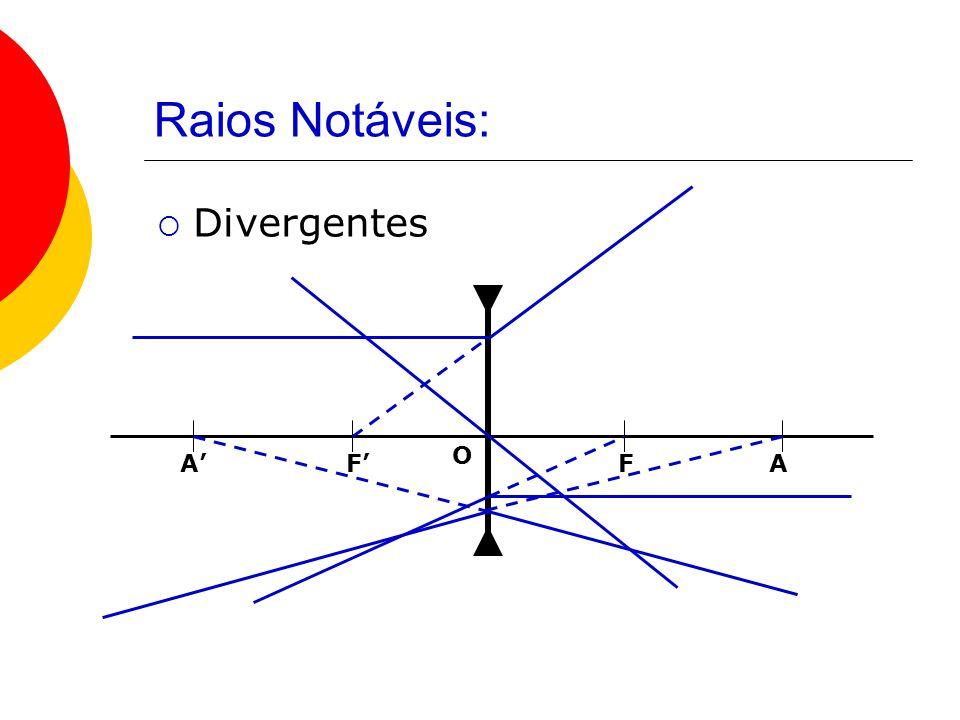 Raios Notáveis: Divergentes FFAA O