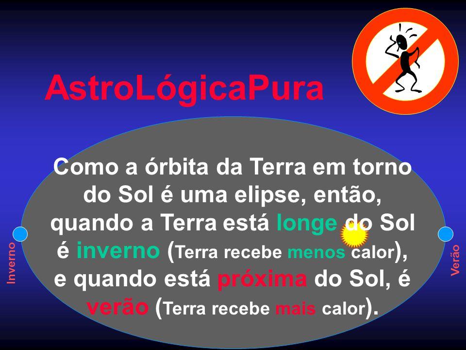 AstroLógicaPura Como a órbita da Terra em torno do Sol é uma elipse, então, quando a Terra está longe do Sol é inverno ( Terra recebe menos calor ), e