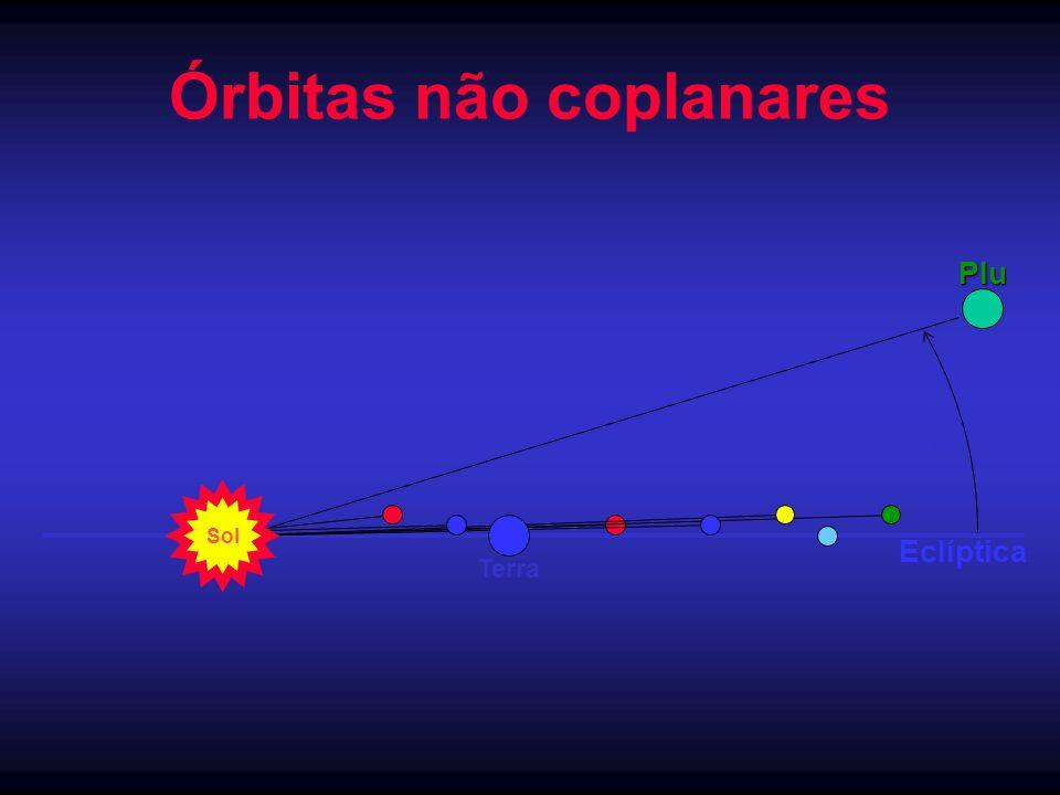 Órbitas não coplanares Plu Eclíptica Sol Terra 17 o
