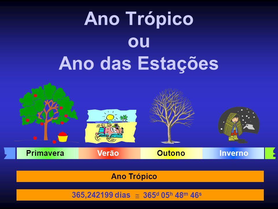 Ano Trópico ou Ano das Estações Ano Trópico 365,242199 dias 365 d 05 h 48 m 46 s PrimaveraOutonoVerãoInverno