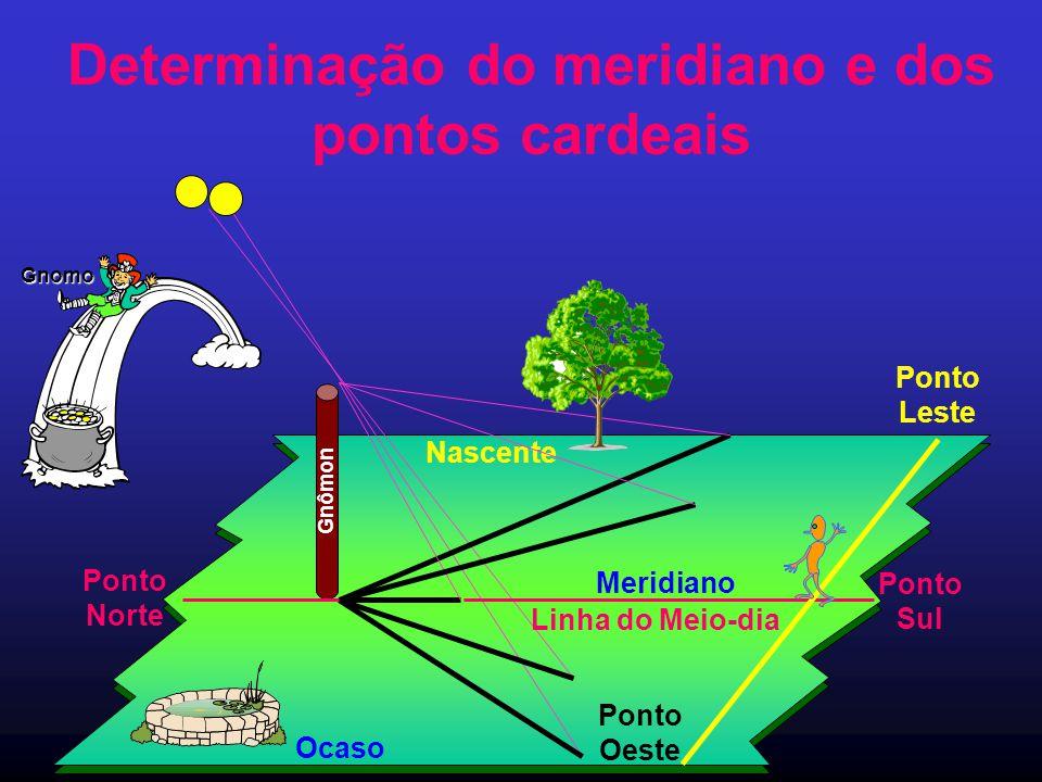 Determinação do meridiano e dos pontos cardeais Nascente Ocaso Linha do Meio-dia Meridiano Ponto Leste Ponto Oeste Ponto Sul Ponto Norte Gnômon Gnomo