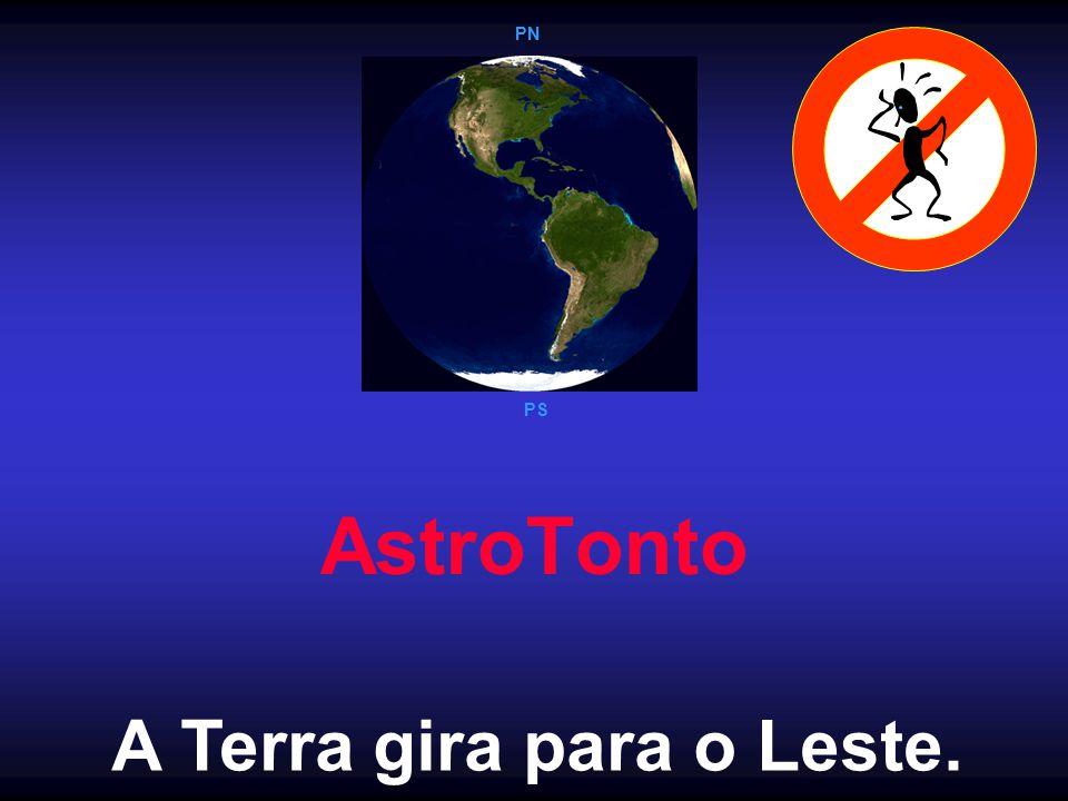 AstroTonto A Terra gira para o Leste. PN PS