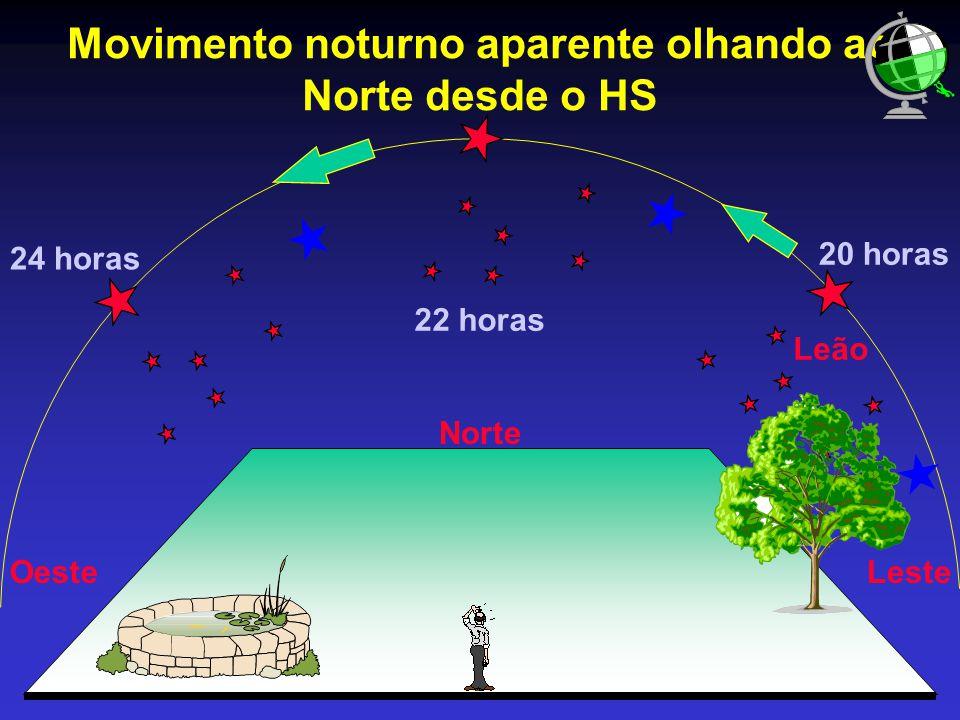 Movimento noturno aparente olhando ao Norte desde o HS Norte LesteOeste Leão 20 horas 22 horas 24 horas